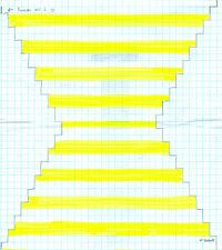 Heel_chart_1
